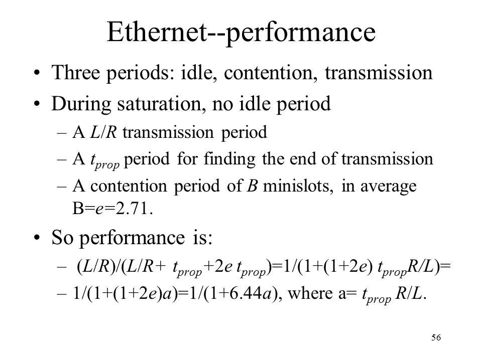 Ethernet--performance