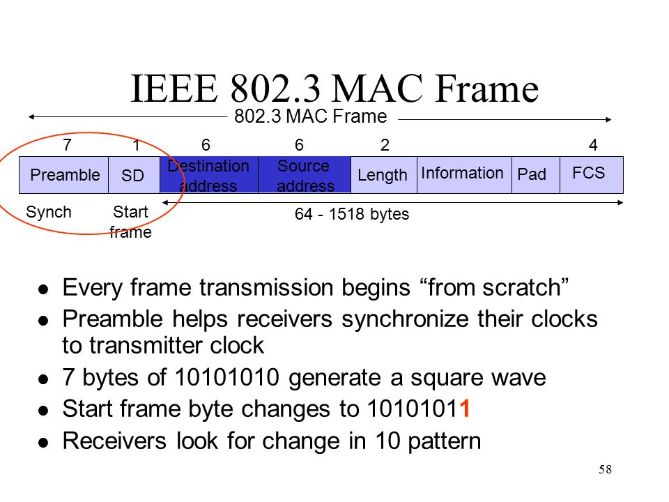 IEEE 802.3 MAC Frame Every frame transmission begins from scratch