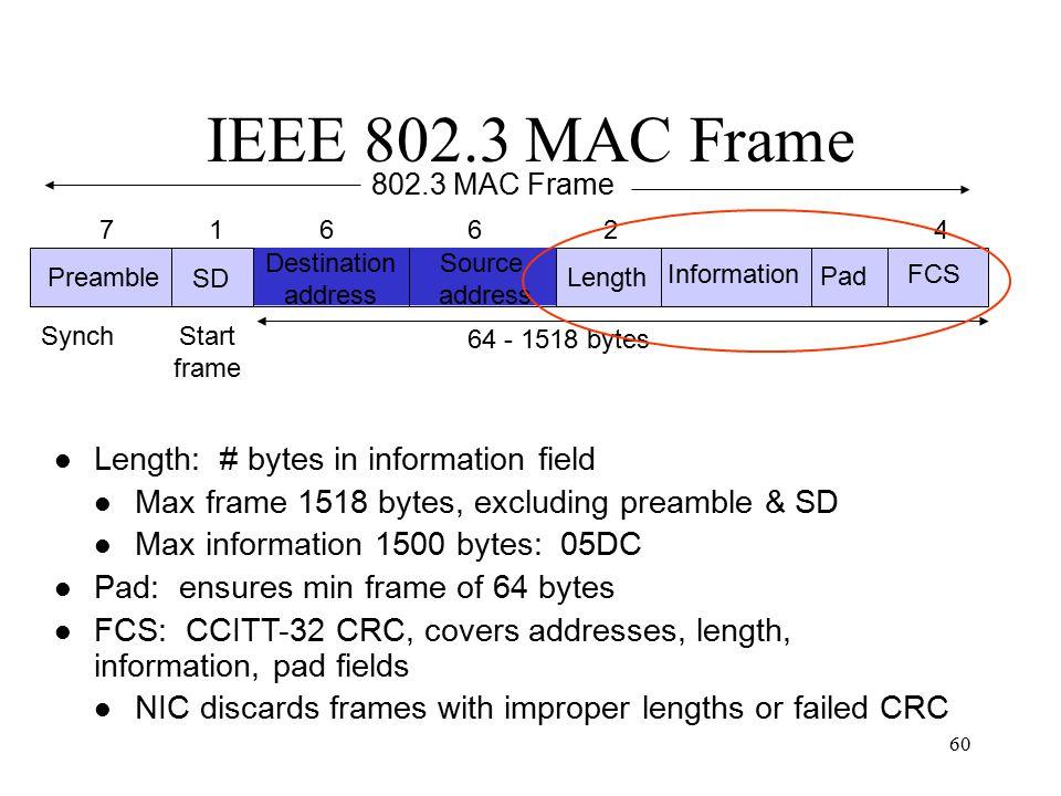 IEEE 802.3 MAC Frame Length: # bytes in information field