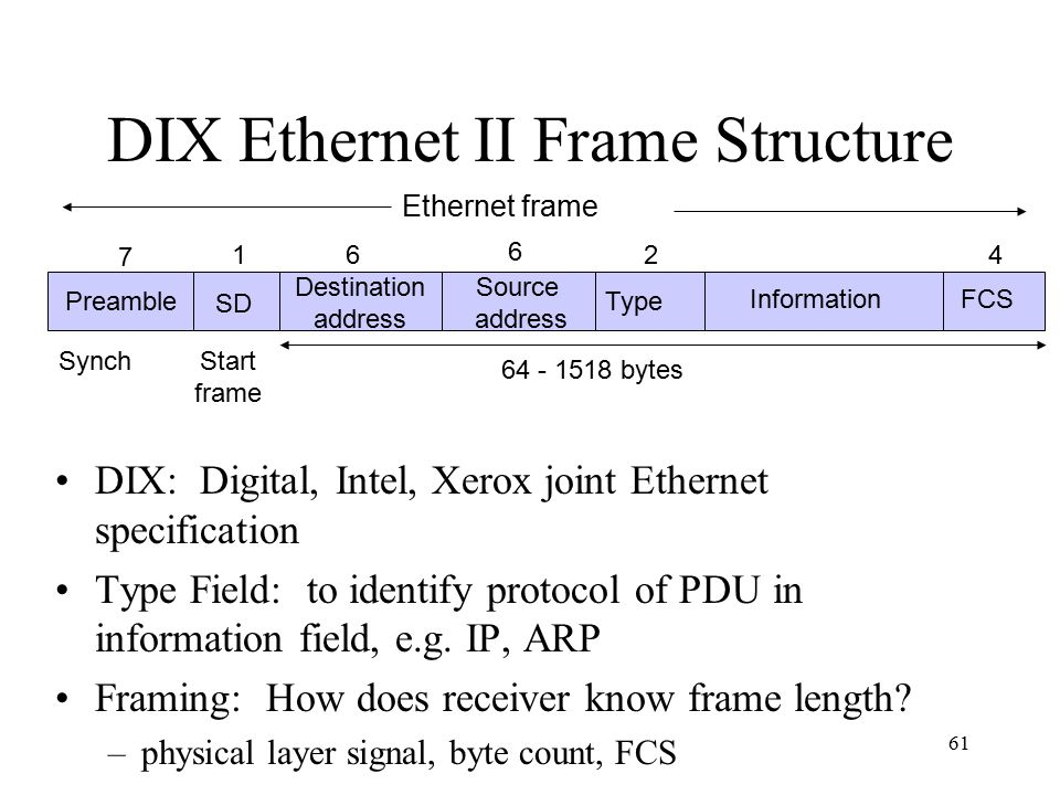 DIX Ethernet II Frame Structure