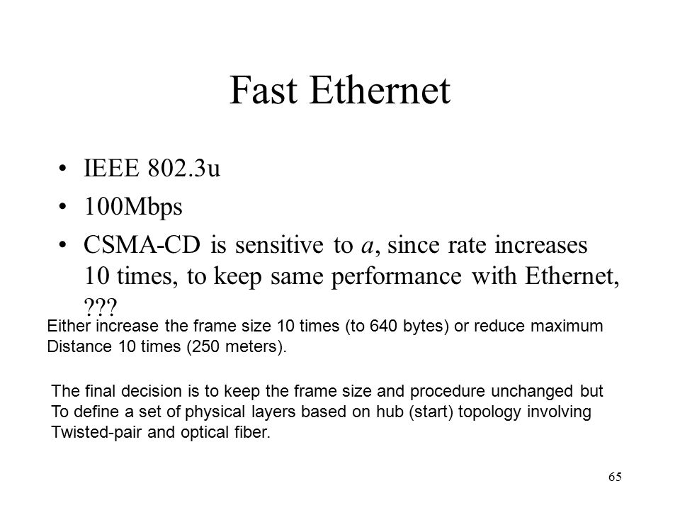 Fast Ethernet IEEE 802.3u 100Mbps