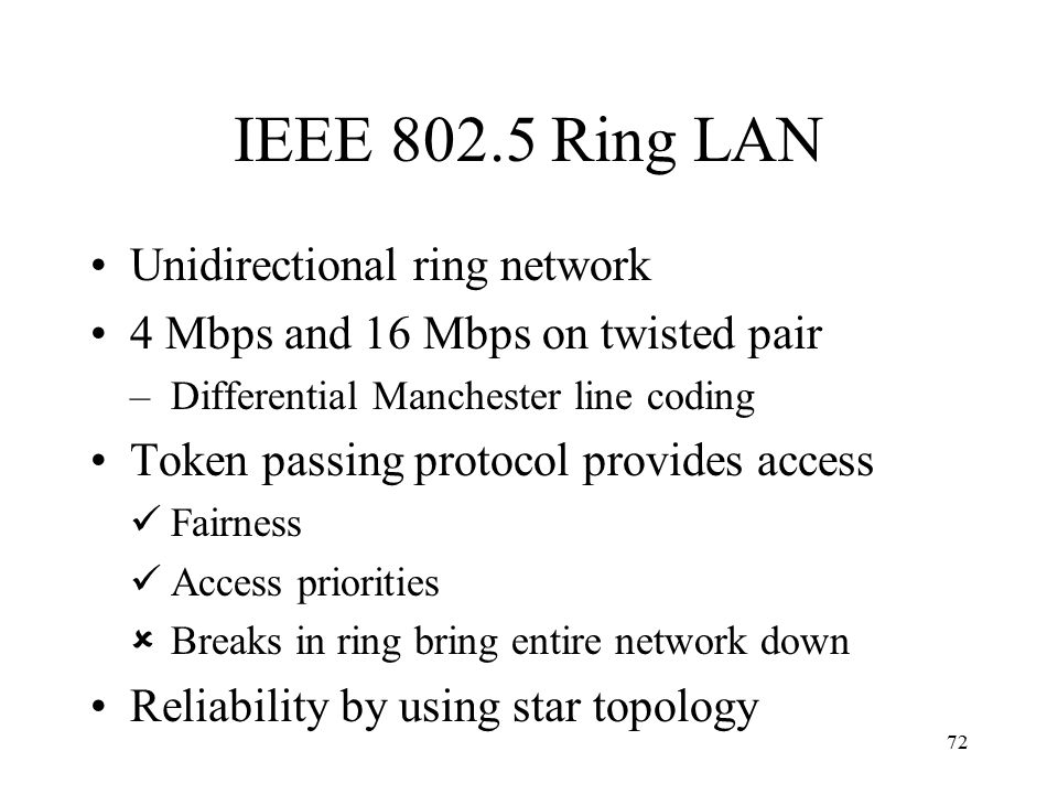 IEEE 802.5 Ring LAN Unidirectional ring network