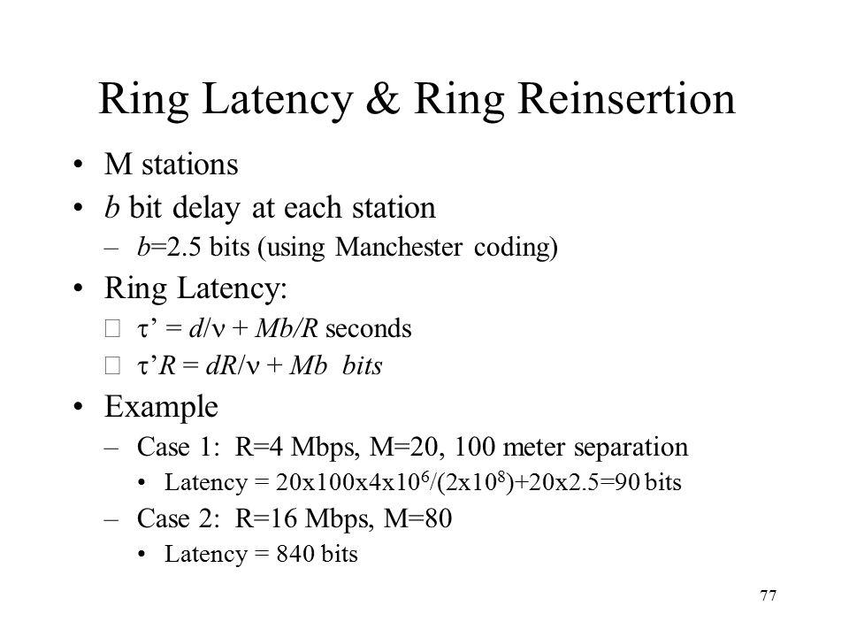 Ring Latency & Ring Reinsertion