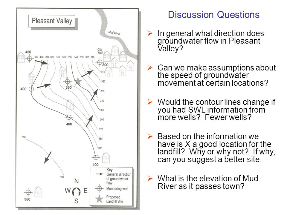 Discussion Questions In general what direction does groundwater flow in Pleasant Valley