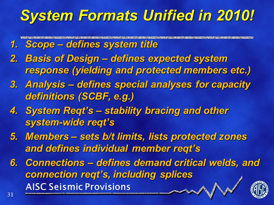 System Formats Unified in 2010!