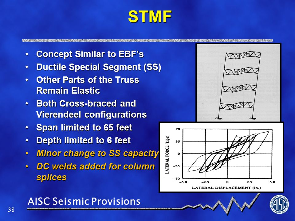 STMF Concept Similar to EBF's Ductile Special Segment (SS)