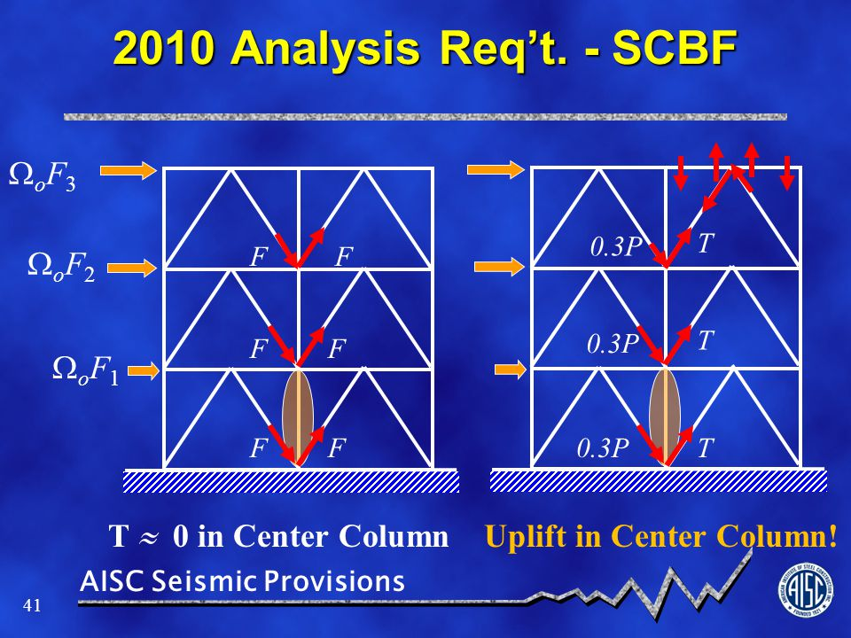 2010 Analysis Req't. - SCBF oF3 oF2 oF1 Uplift in Center Column!