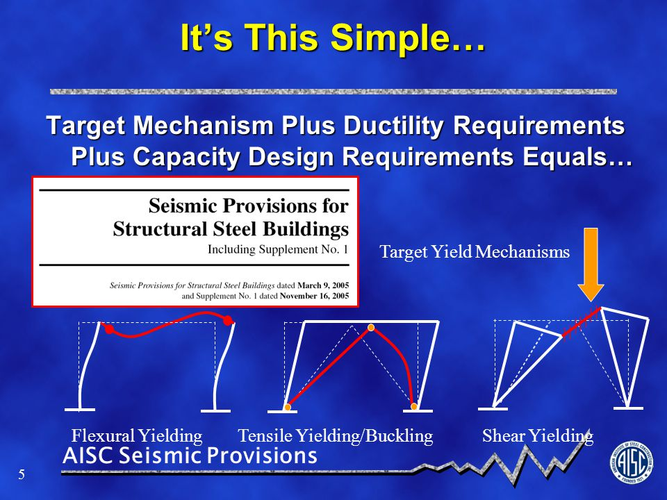 It's This Simple… Target Mechanism Plus Ductility Requirements Plus Capacity Design Requirements Equals…