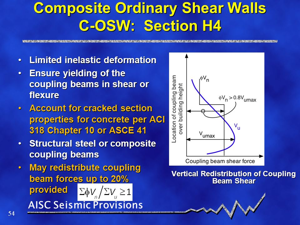Composite Ordinary Shear Walls C-OSW: Section H4