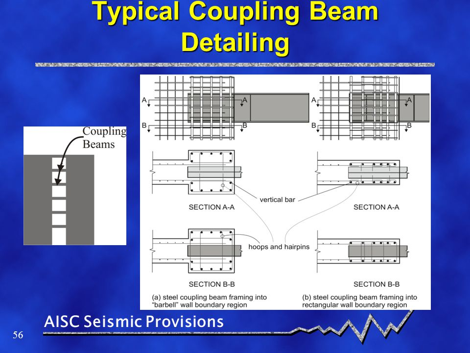 Typical Coupling Beam Detailing