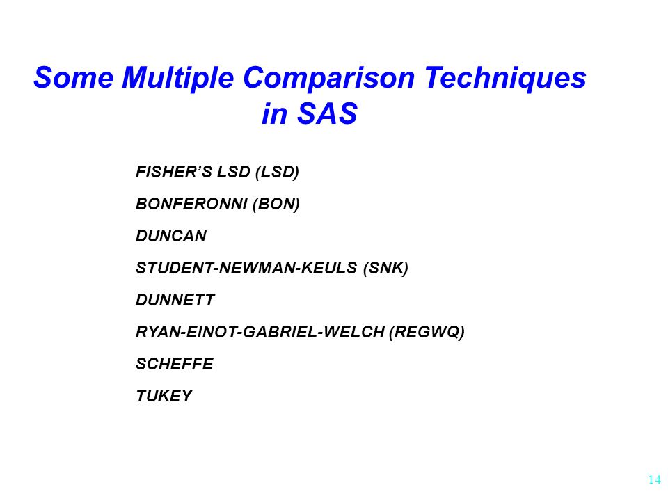 Some Multiple Comparison Techniques in SAS