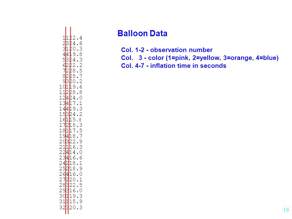 Balloon Data Col. 1-2 - observation number