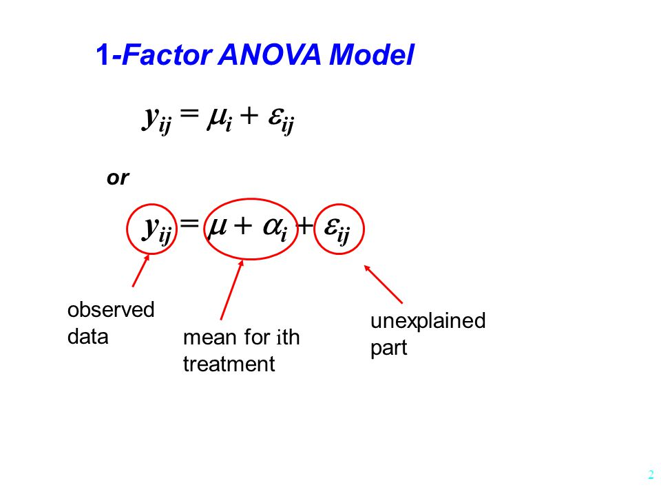 yij = mi + eij yij = m + ai + eij 1-Factor ANOVA Model or
