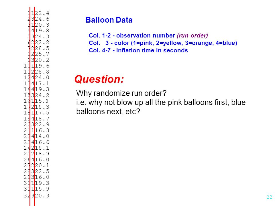 Question: Balloon Data