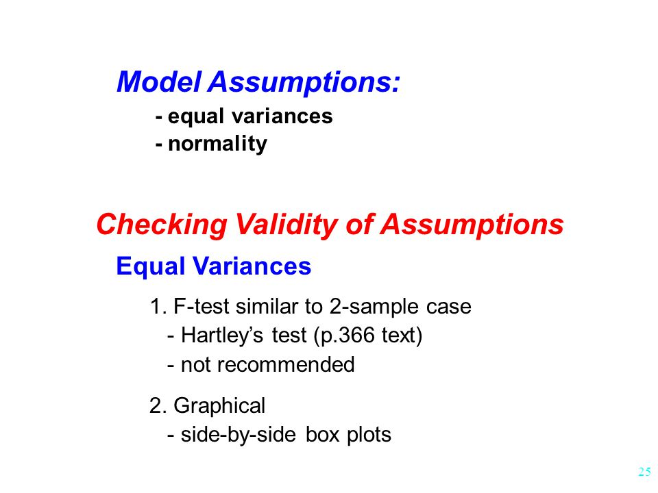 Checking Validity of Assumptions