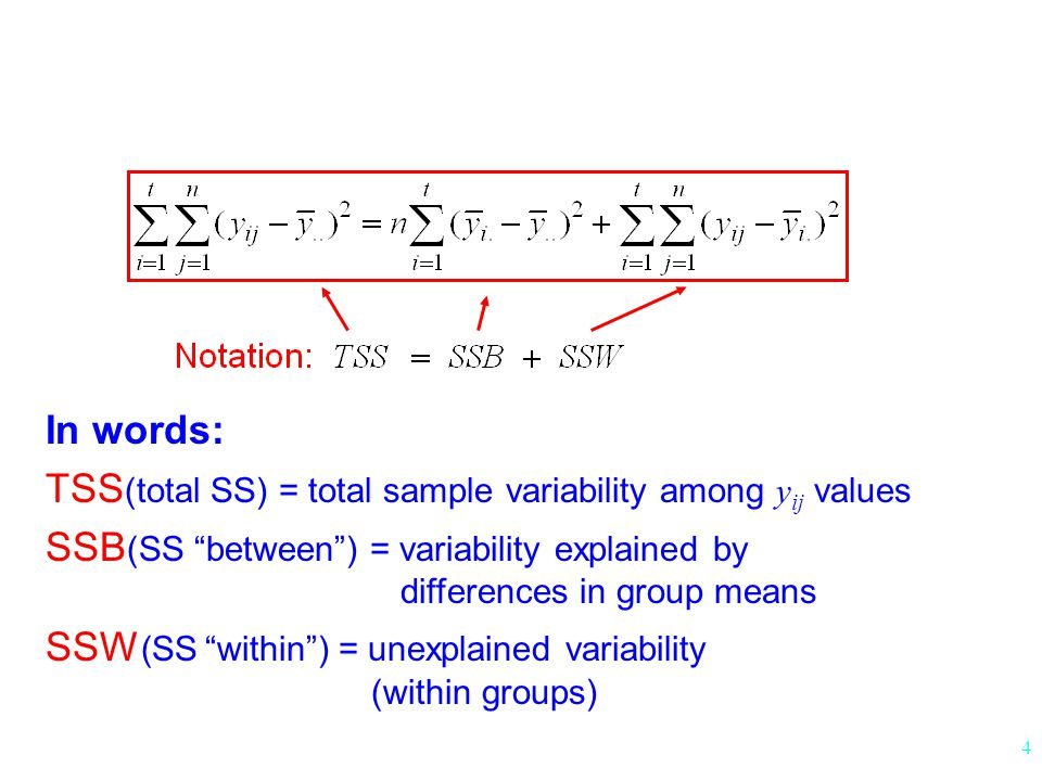 In words: TSS(total SS) = total sample variability among yij values.