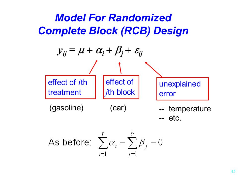 Model For Randomized Complete Block (RCB) Design