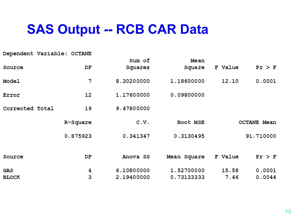 SAS Output -- RCB CAR Data