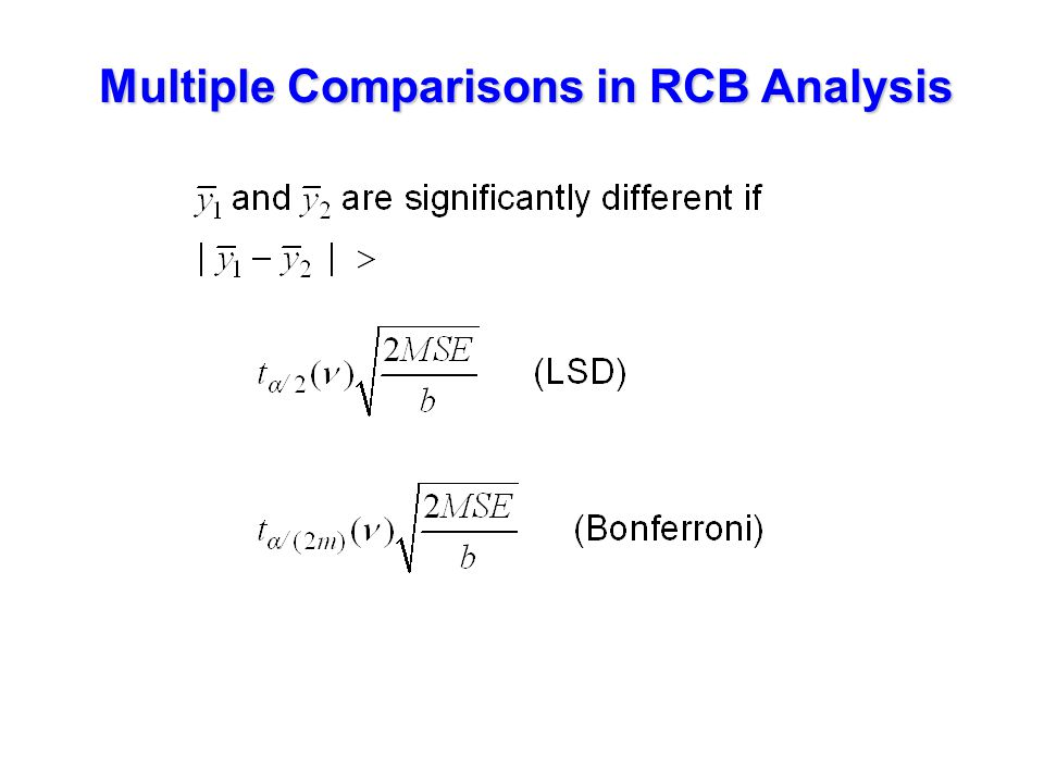 Multiple Comparisons in RCB Analysis