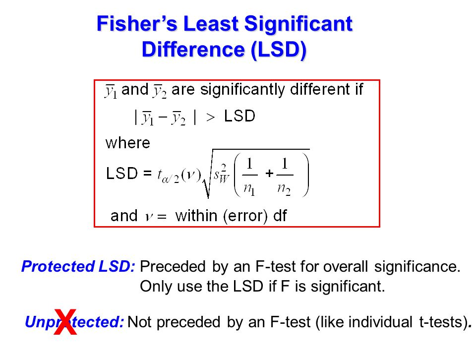 Fisher's Least Significant Difference (LSD)