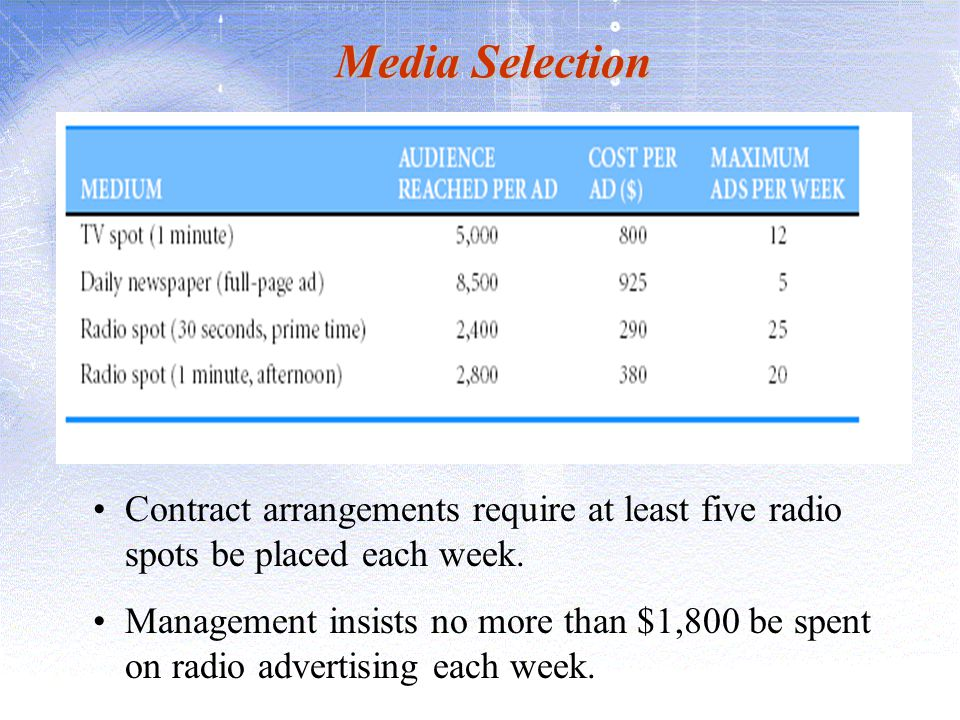 Media Selection Contract arrangements require at least five radio spots be placed each week.