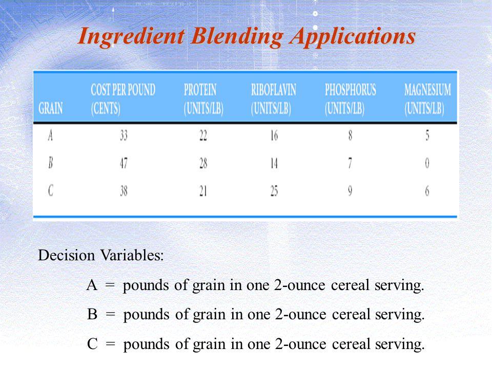 Ingredient Blending Applications