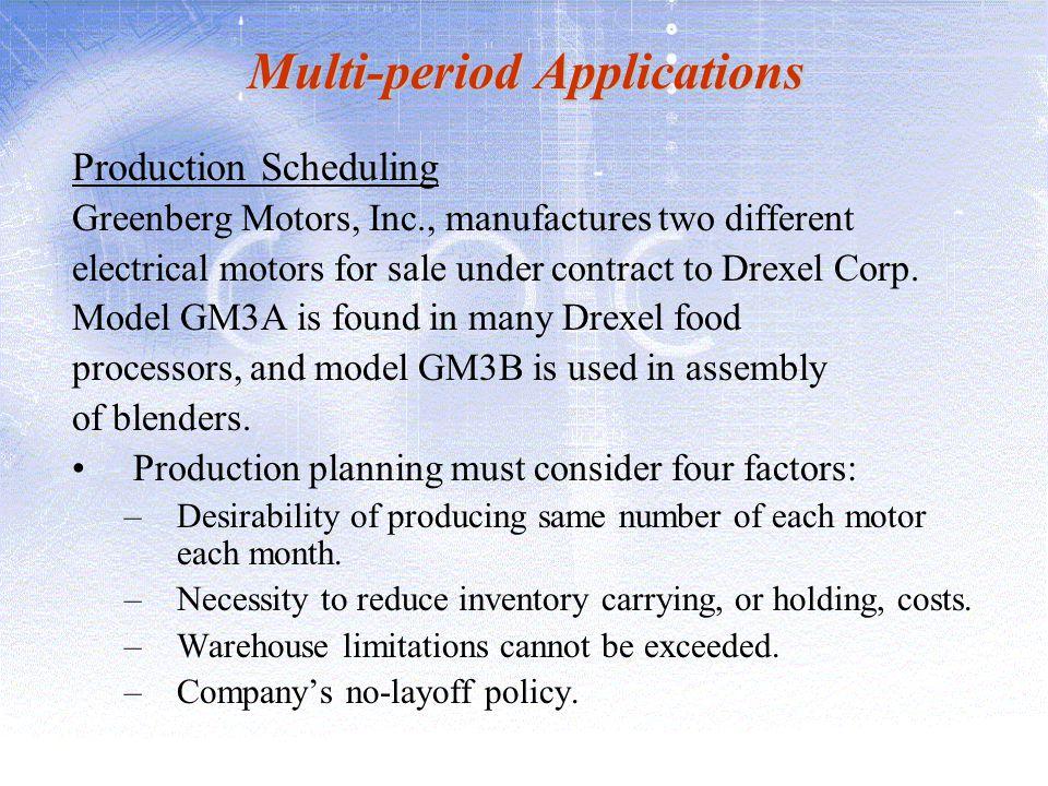 Multi-period Applications