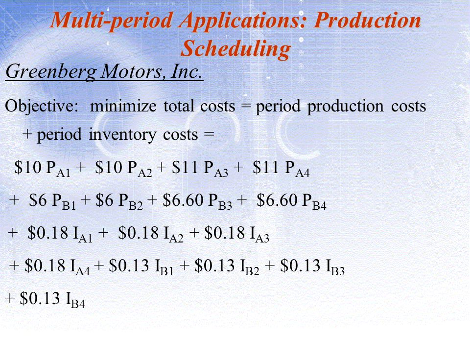 Multi-period Applications: Production Scheduling
