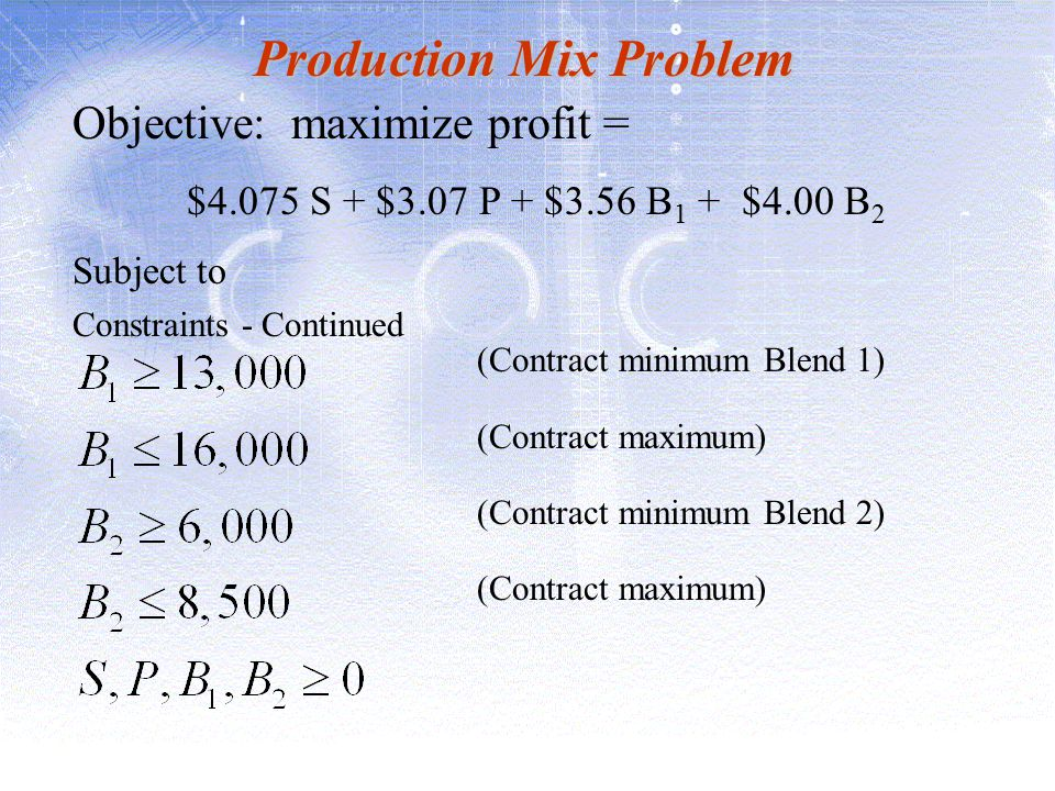 Production Mix Problem