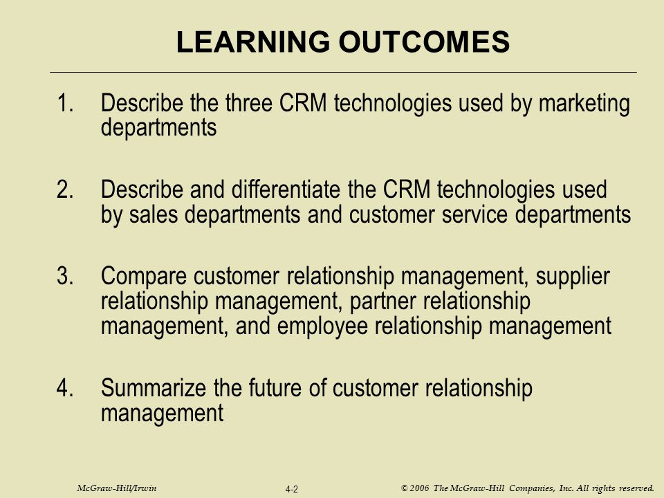 LEARNING OUTCOMES Describe the three CRM technologies used by marketing departments.