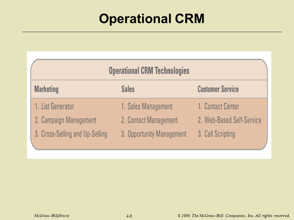 Operational CRM Operational CRM technologies for sales, marketing, and customer service departments