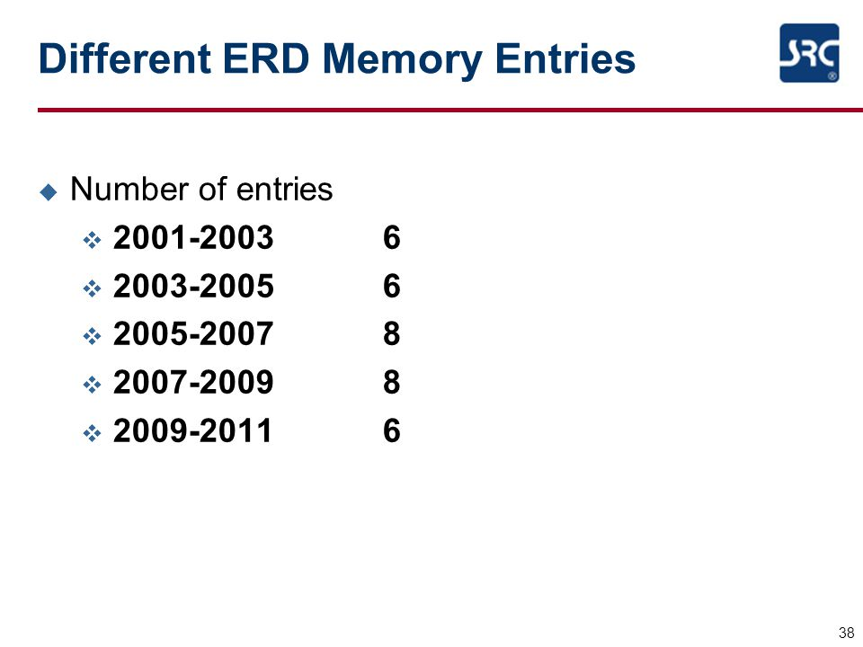 Different ERD Memory Entries