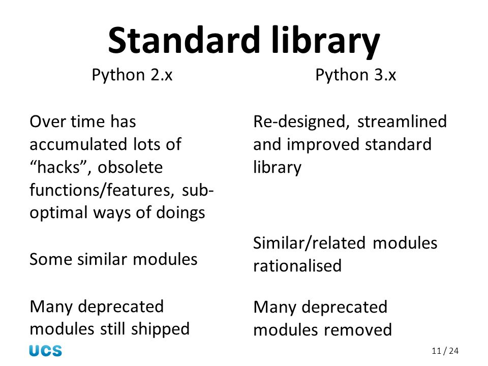 Standard library Python 2.x