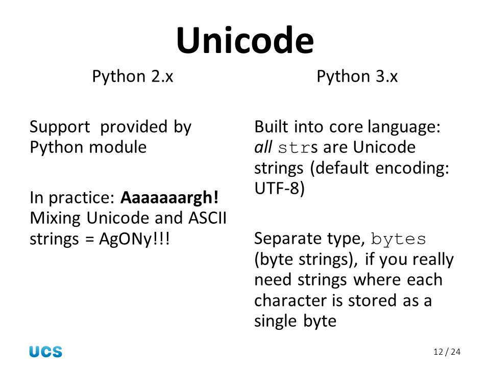 Unicode Python 2.x Support provided by Python module