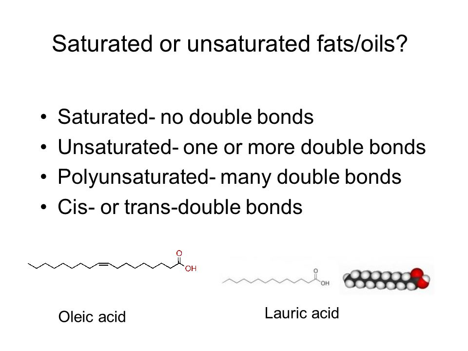 Saturated or unsaturated fats/oils