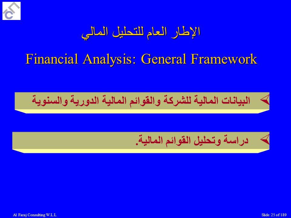 الإطار العام للتحليل المالي Financial Analysis: General Framework