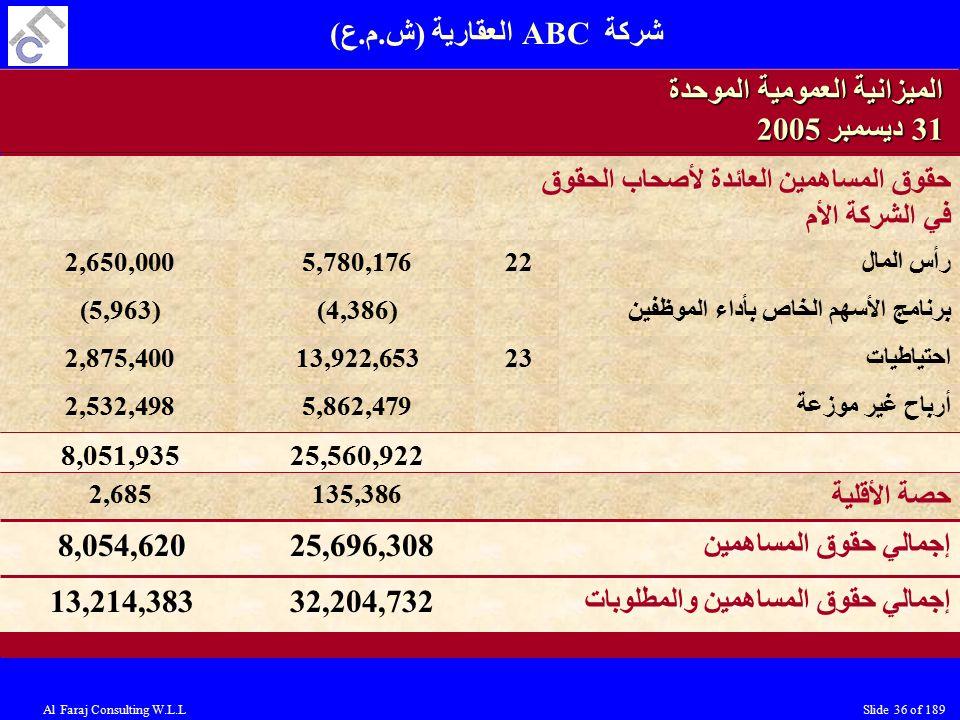 الميزانية العمومية الموحدة 31 ديسمبر 2005