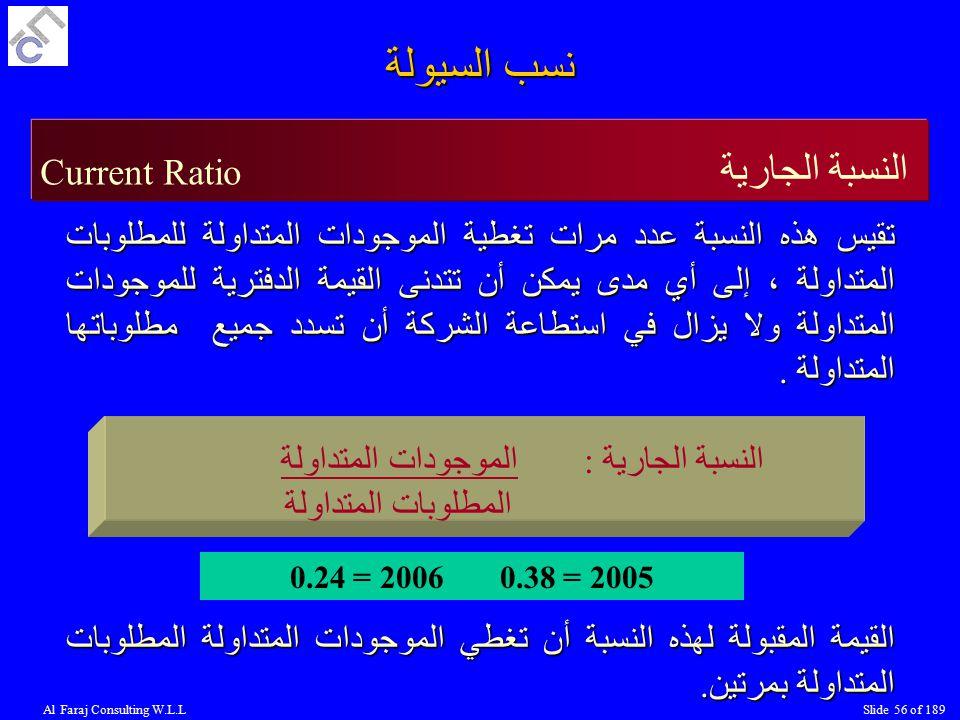 نسب السيولة النسبة الجارية Current Ratio