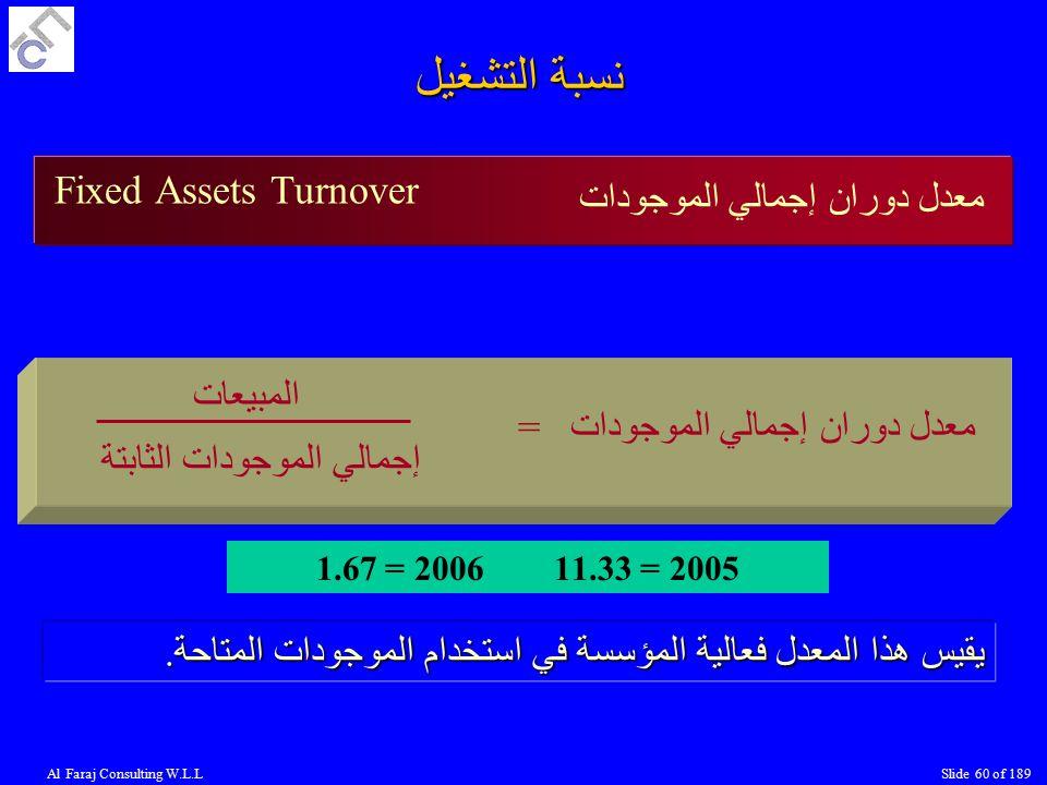 نسبة التشغيل Fixed Assets Turnover معدل دوران إجمالي الموجودات