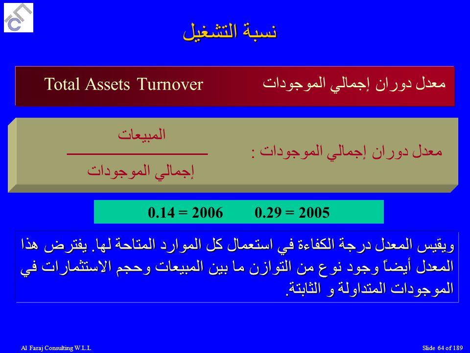 نسبة التشغيل Total Assets Turnover معدل دوران إجمالي الموجودات