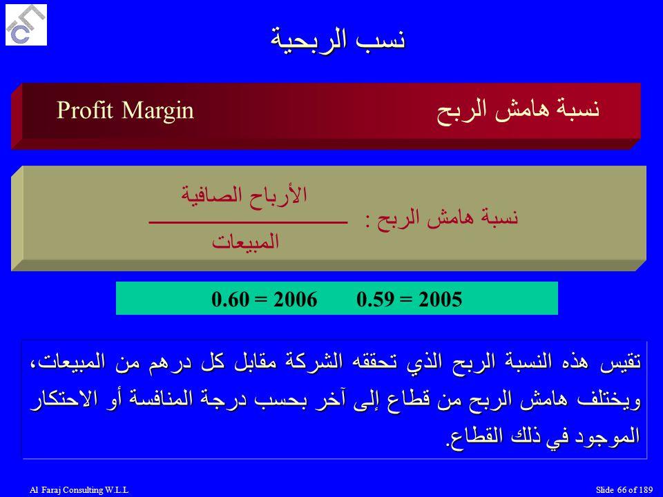 نسب الربحية نسبة هامش الربح Profit Margin الأرباح الصافية