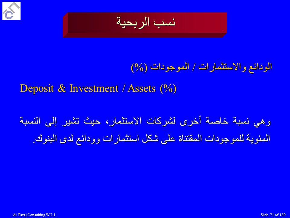 نسب الربحية الودائع والاستثمارات / الموجودات (%)