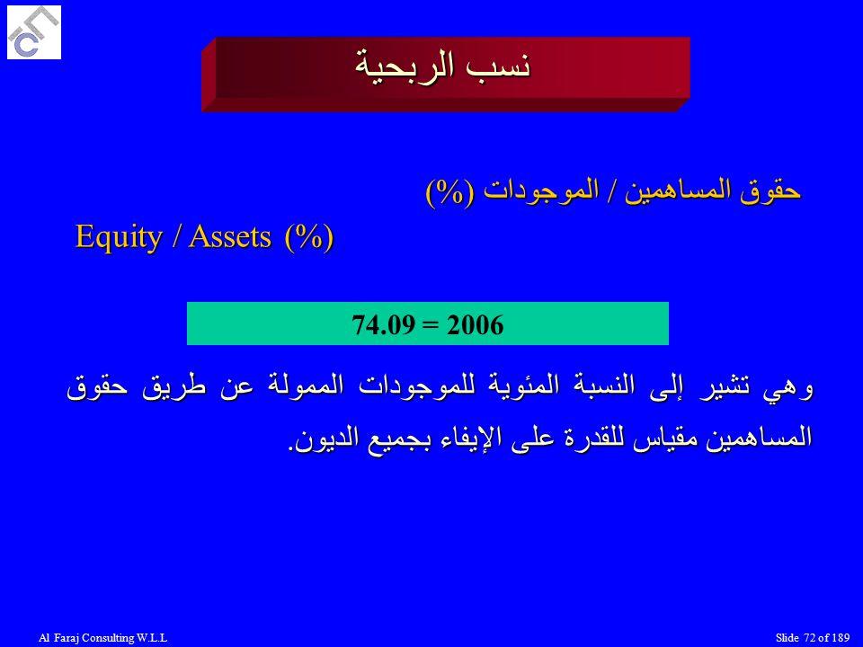 نسب الربحية حقوق المساهمين / الموجودات (%) Equity / Assets (%)