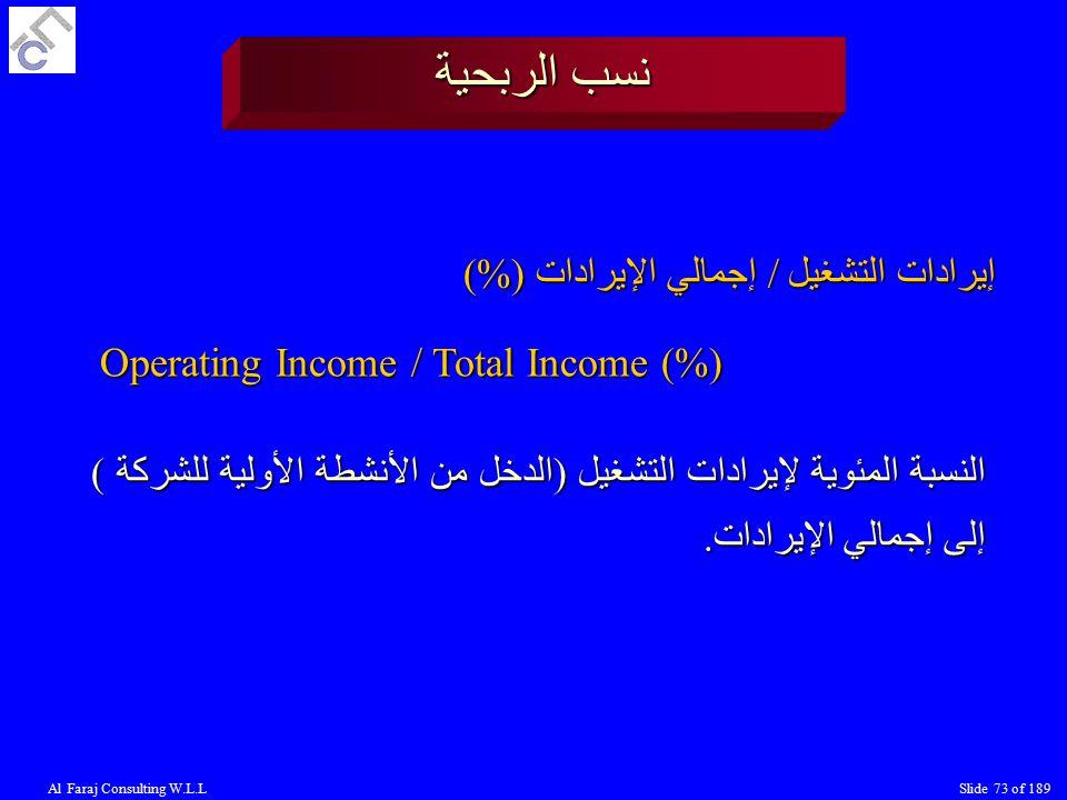 نسب الربحية إيرادات التشغيل / إجمالي الإيرادات (%)