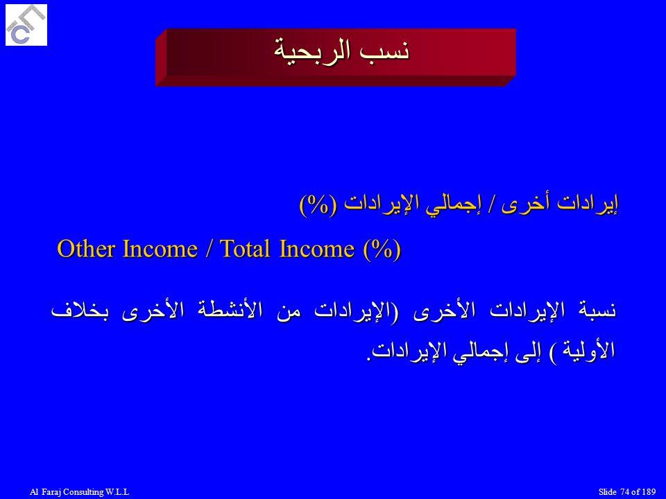 نسب الربحية إيرادات أخرى / إجمالي الإيرادات (%)