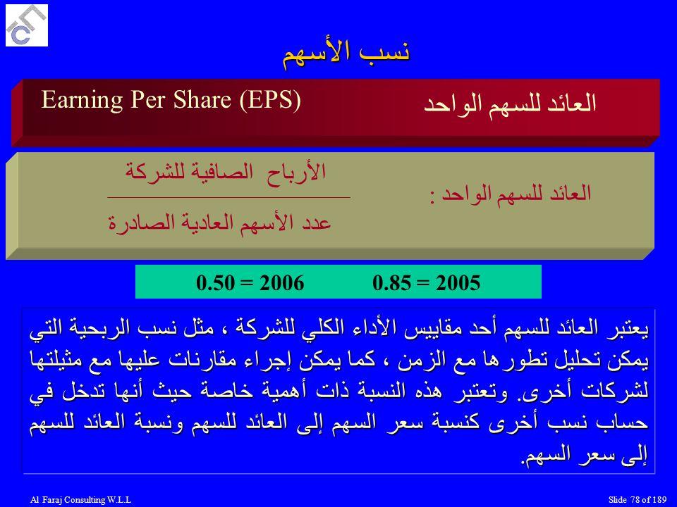 نسب الأسهم العائد للسهم الواحد Earning Per Share (EPS)