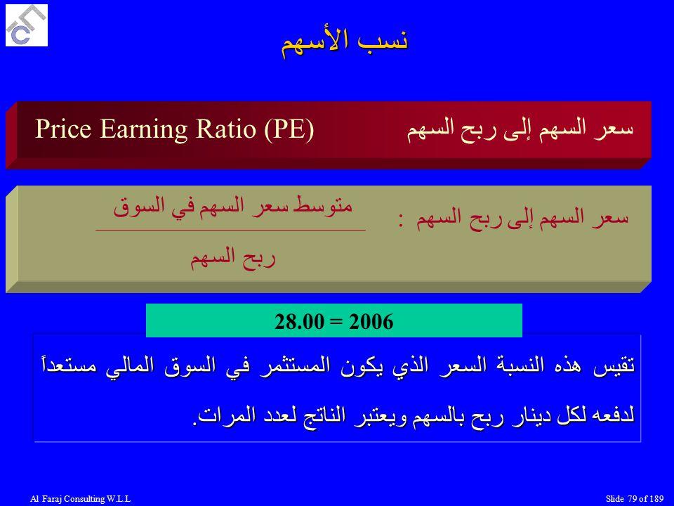 نسب الأسهم Price Earning Ratio (PE) سعر السهم إلى ربح السهم