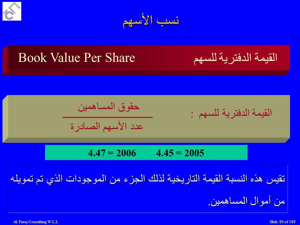 نسب الأسهم Book Value Per Share القيمة الدفترية للسهم حقوق المساهمين