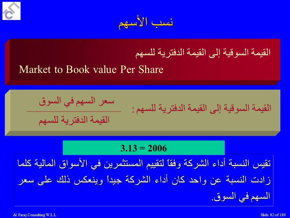 نسب الأسهم القيمة السوقية إلى القيمة الدفترية للسهم