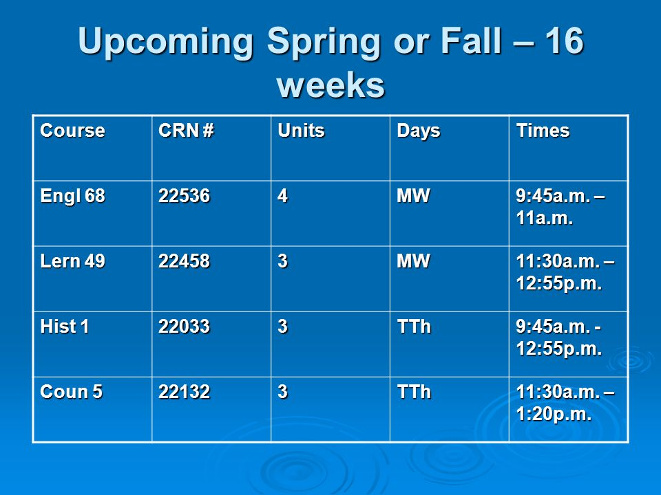 Upcoming Spring or Fall – 16 weeks